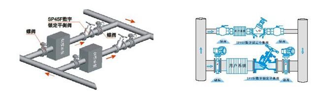 低温阀有平衡孔_数字锁定平衡阀价格_角型阀价格