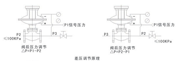 电路 电路图 电子 户型 户型图 平面图 原理图 628_212