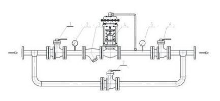 而是配合其它阀门或管道联合安装在系统中,通常有单路减压和双路减压图片