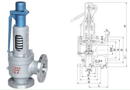 二,蒸汽安全阀主要零部件材料 : no 零件名称 材料 1 阀体 wcb 2图片