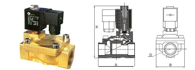 一、概述及工作原理 SLP二位二通先导式电磁阀流体压力范围上限较高,可任意安装(需定制)但必须满足流体压差条件。SLP二位二通先导式电磁阀由先导阀与主阀组成,两者有通道相联系。 SLP二位二通先导式电磁阀的工作原理:先导式电磁阀:通电时,依靠电磁力提起阀杆,导阀口打开,此时电磁阀上腔通过先导孔卸压,在主阀芯周围形成上低下高的压差,在压力差的作用下,流体压力推动主阀芯向上移动将主阀口打开;断电时,在弹簧力和主阀芯重力的作用下,阀杆复位,电磁阀上腔压力升高,流体压力推动主阀芯向下移动,主阀口关闭。   二、S