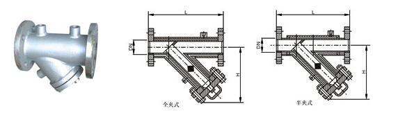 bgl41h保温y型过滤器结构图