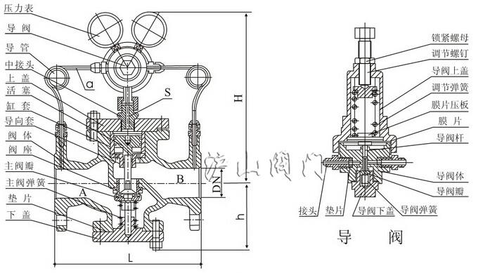 先导活塞式气体减压阀结构图
