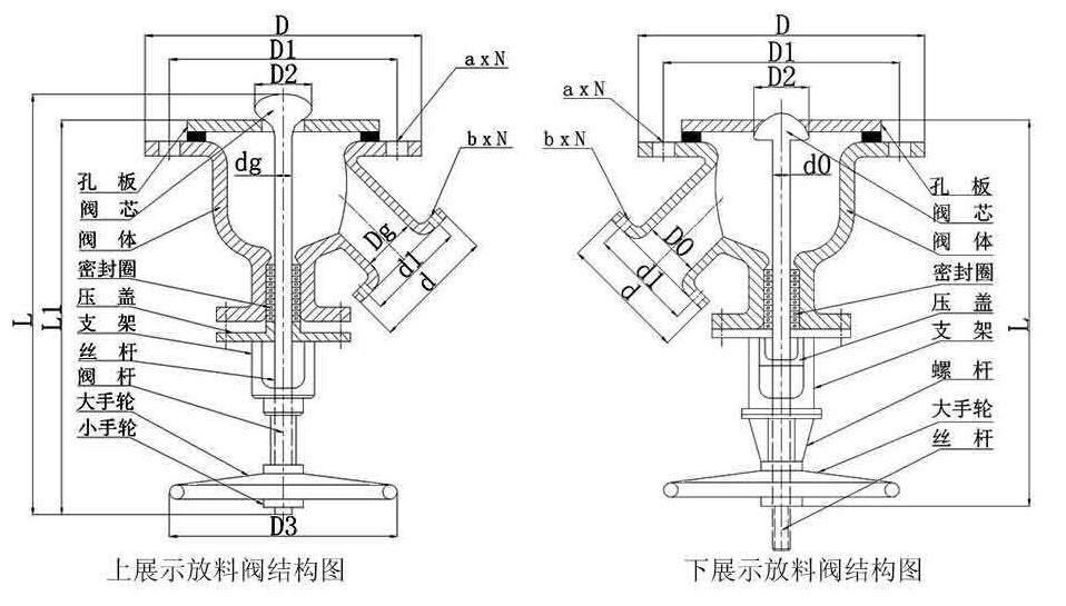 上展式放料阀和下展式放料阀结构图