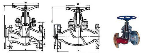 高壓金屬密封柱塞閥UJ41Y(H)