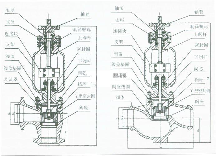 t968y电动调节阀-电动调节阀-调节阀工作原理-上海商