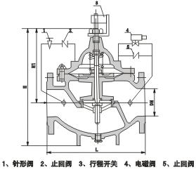 700x水泵控制阀-水利控制阀图片