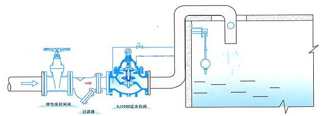 大阳能水位感应接线图