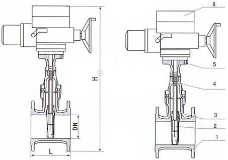 rvex电动弹性座封闸阀图片